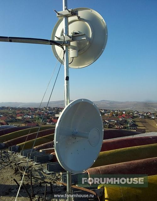какая антенна лучше для дачи интернет