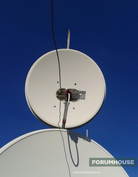 выбрать антенну для интернета на дачу